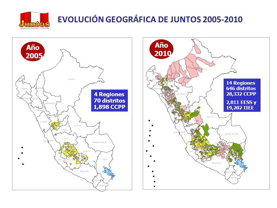 EVOLUCIÓN GEOGRÁFICA DE JUNTOS 2005-2010
