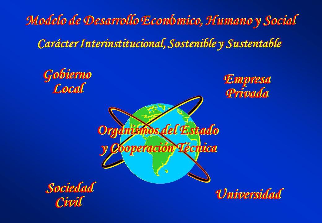 Modelo de Desarrollo Económico, Humano y Social