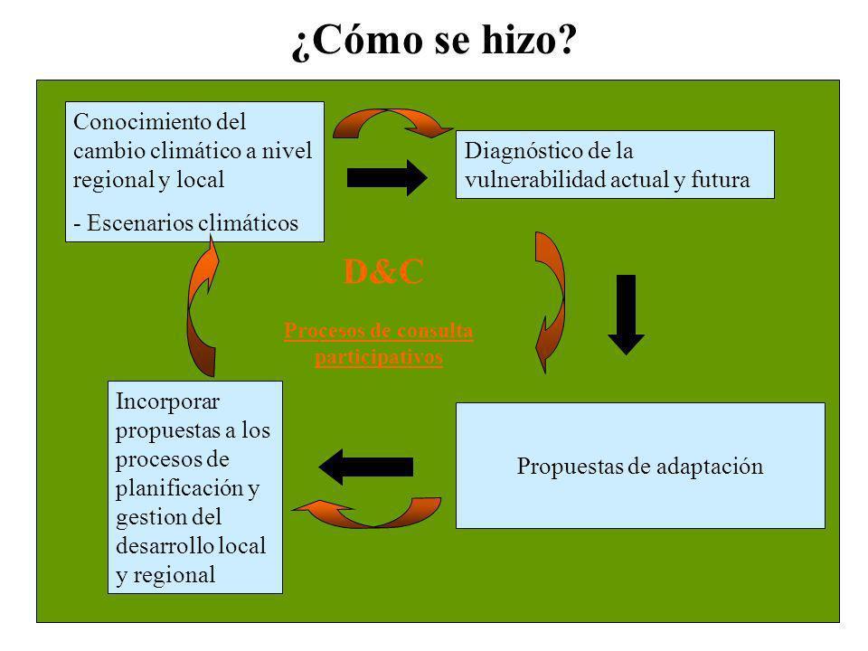 Procesos de consulta participativos