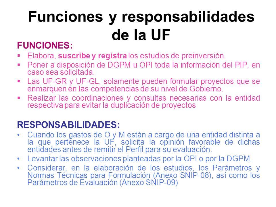 Funciones y responsabilidades de la UF