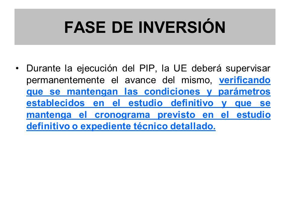 FASE DE INVERSIÓN