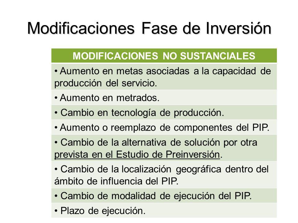 Modificaciones Fase de Inversión