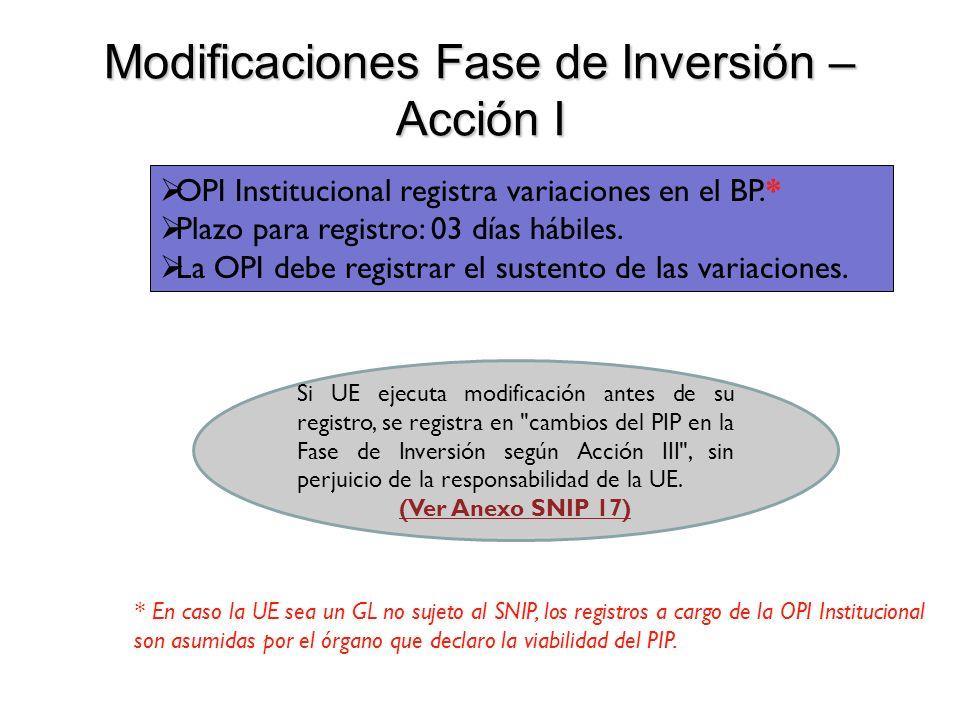 Modificaciones Fase de Inversión – Acción I