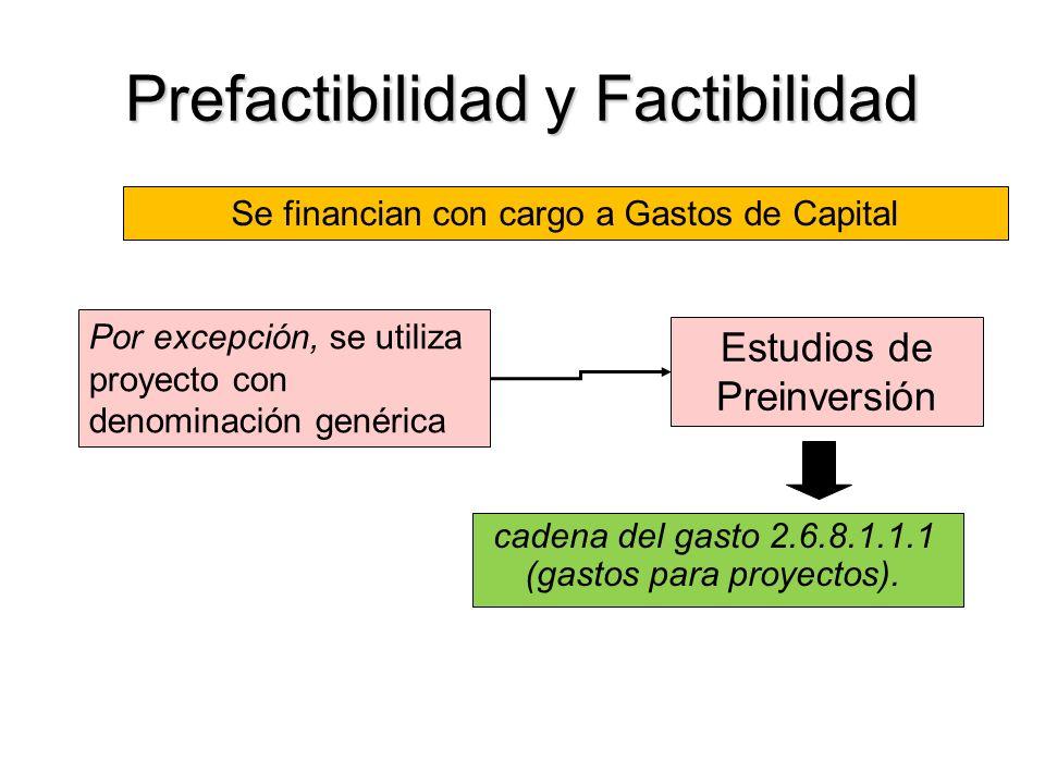 Prefactibilidad y Factibilidad