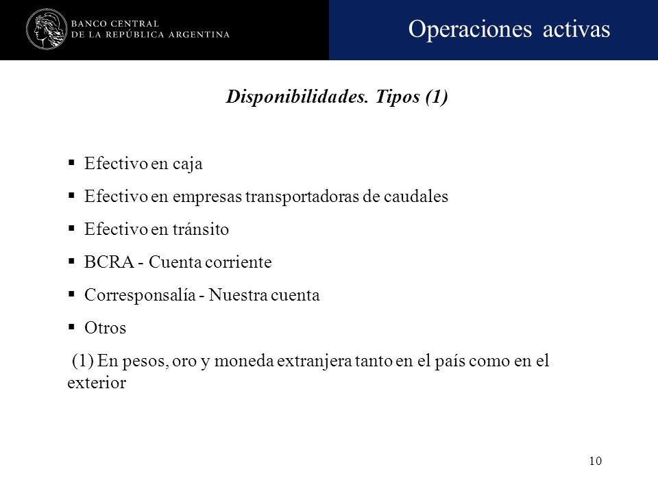 Disponibilidades. Tipos (1)