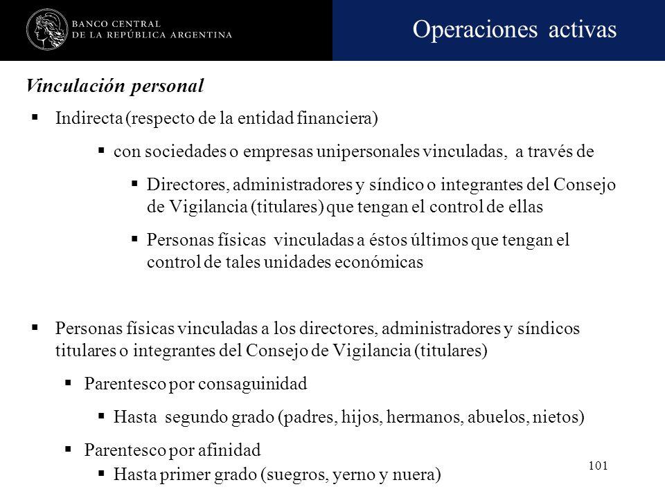 Vinculación personal Indirecta (respecto de la entidad financiera)