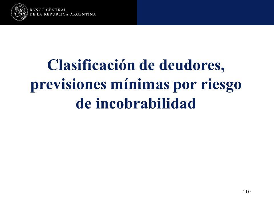 Clasificación de deudores, previsiones mínimas por riesgo de incobrabilidad
