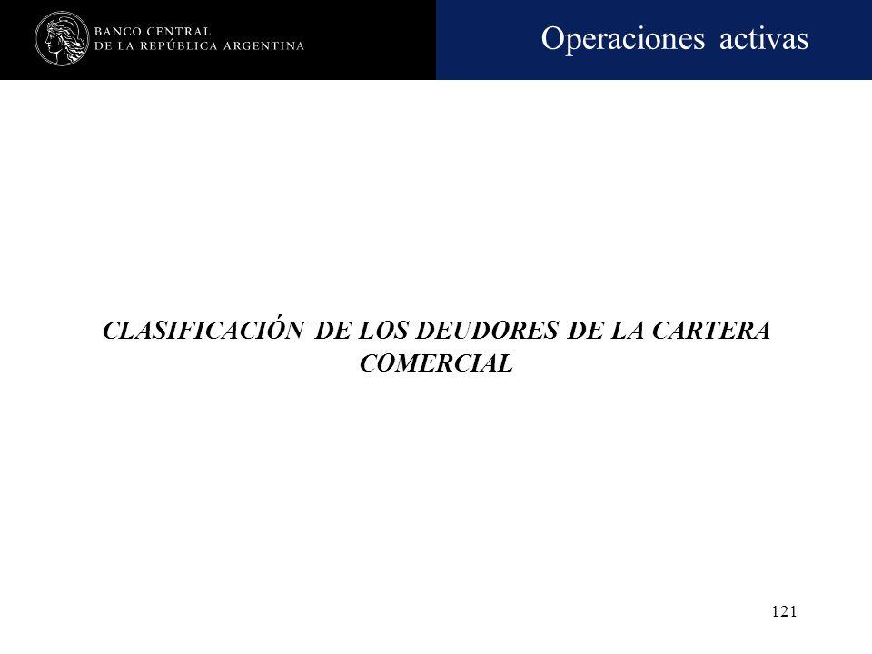 CLASIFICACIÓN DE LOS DEUDORES DE LA CARTERA COMERCIAL