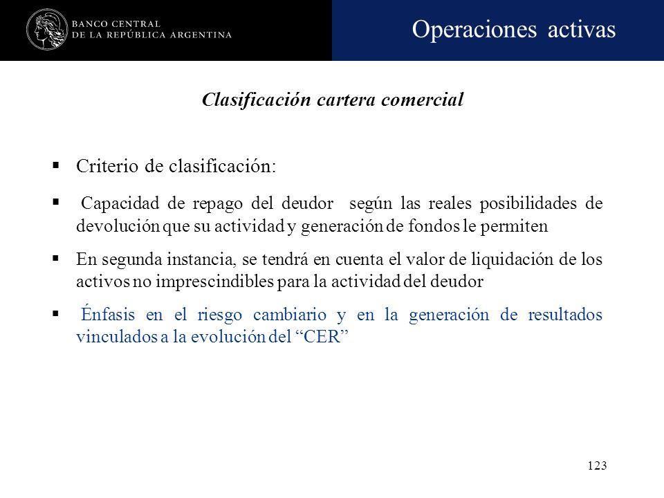 Clasificación cartera comercial
