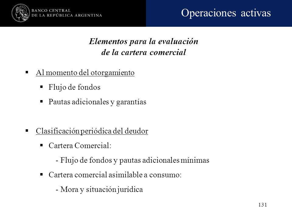 Elementos para la evaluación de la cartera comercial