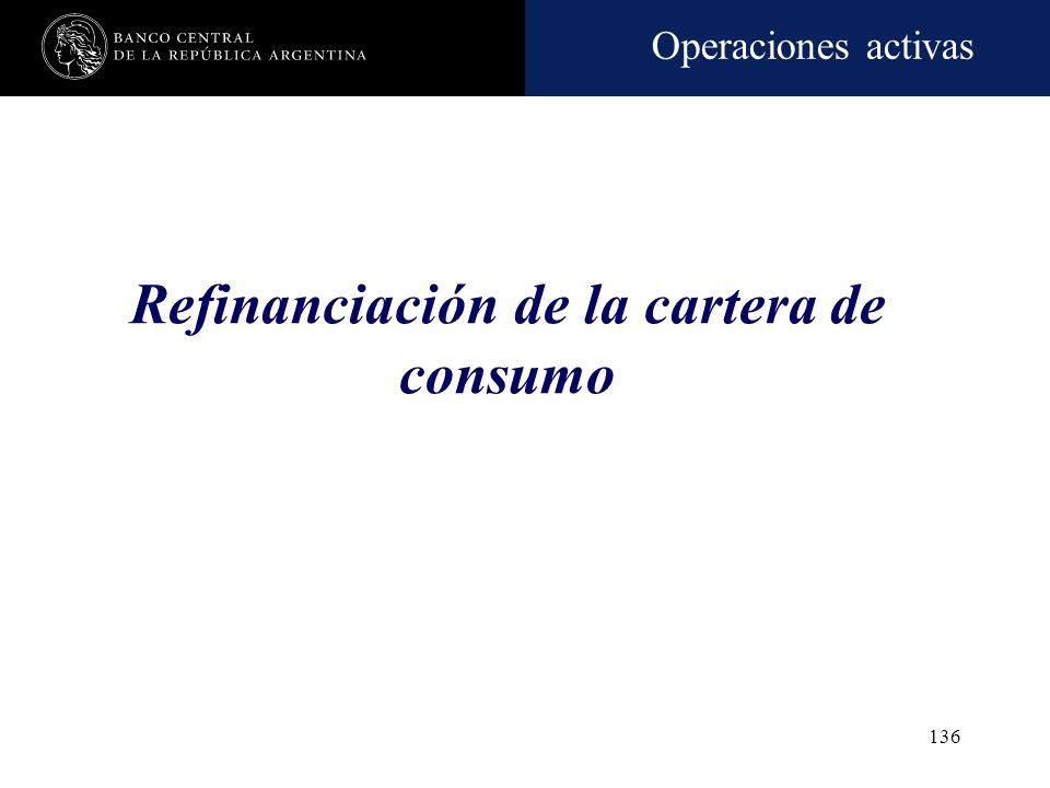 Refinanciación de la cartera de consumo
