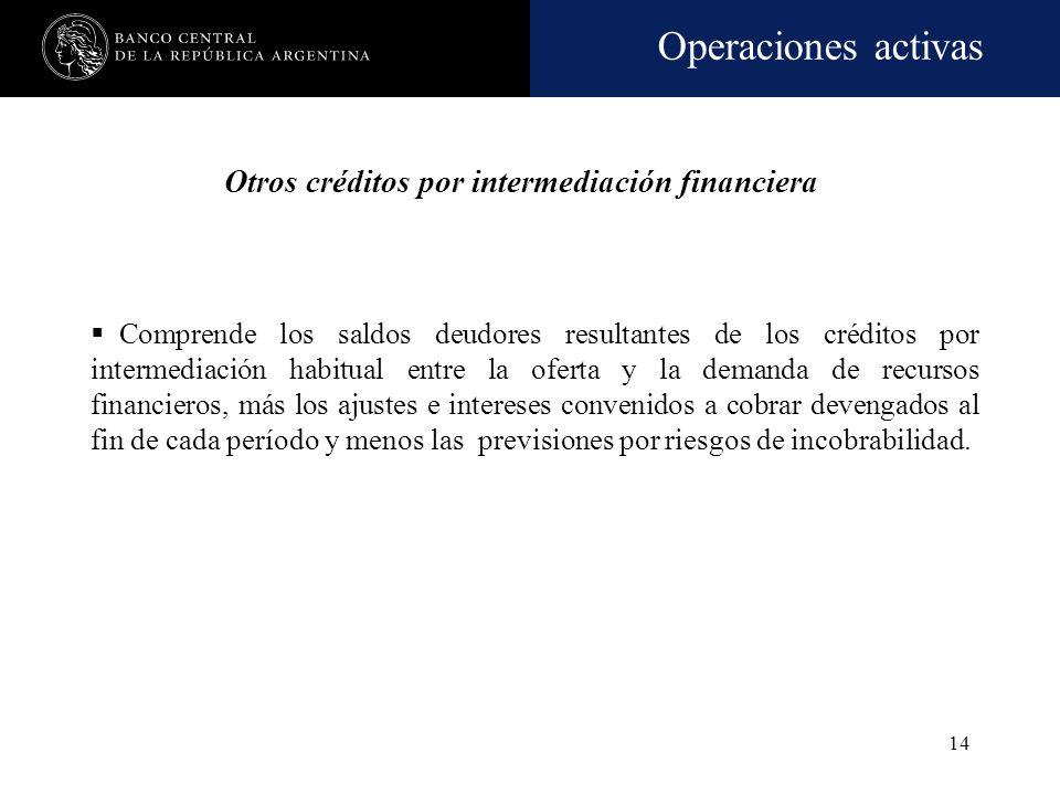 Otros créditos por intermediación financiera