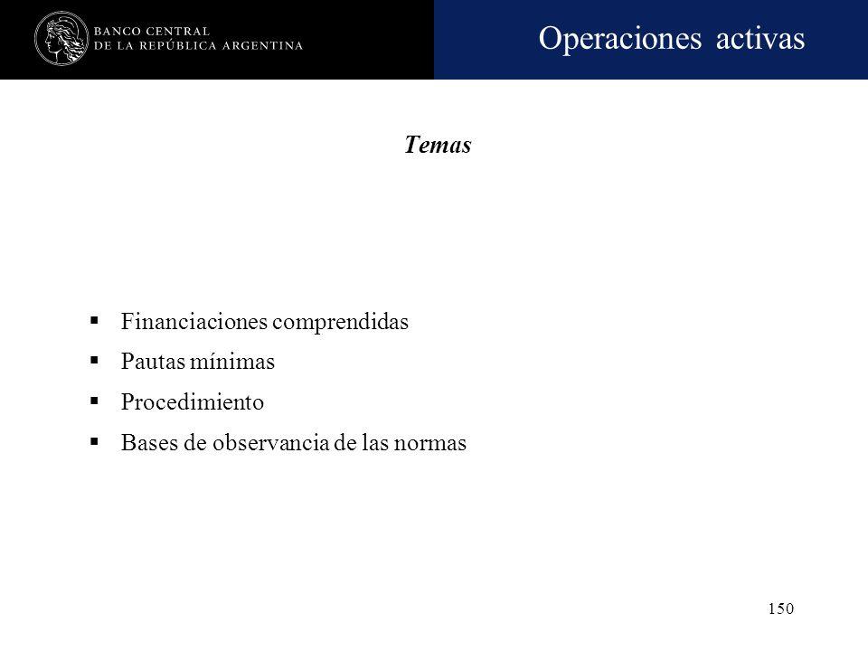 Temas Financiaciones comprendidas Pautas mínimas Procedimiento