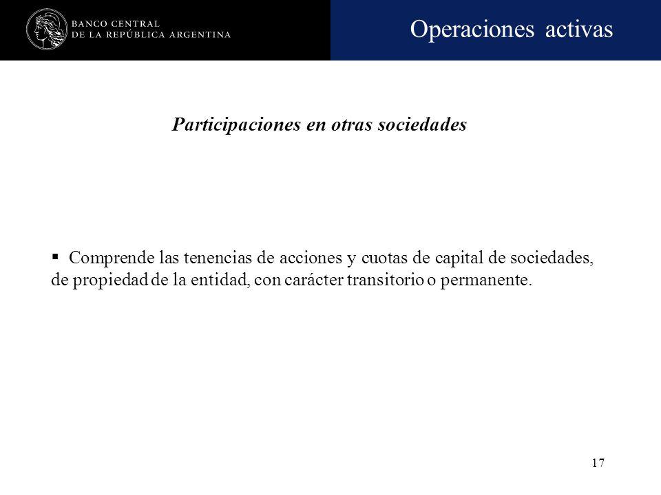 Participaciones en otras sociedades