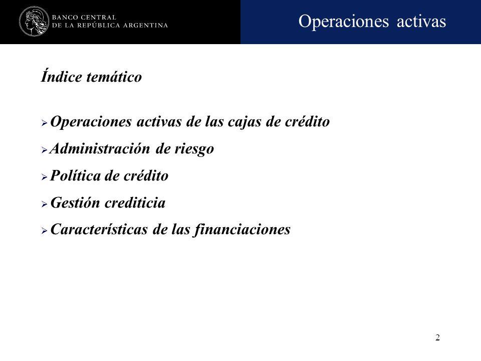 Índice temático Operaciones activas de las cajas de crédito. Administración de riesgo. Política de crédito.