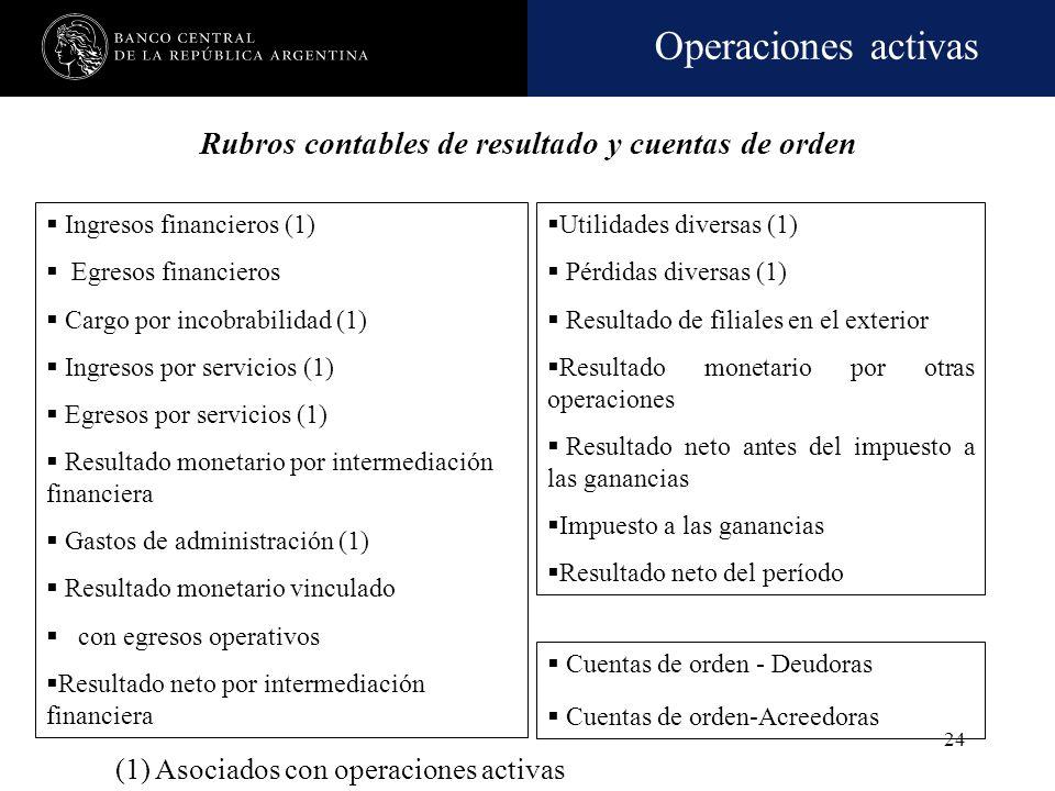 Rubros contables de resultado y cuentas de orden