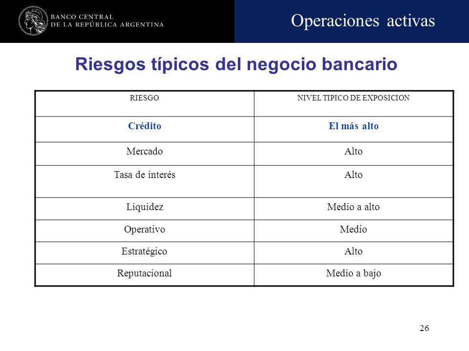 Riesgos típicos del negocio bancario