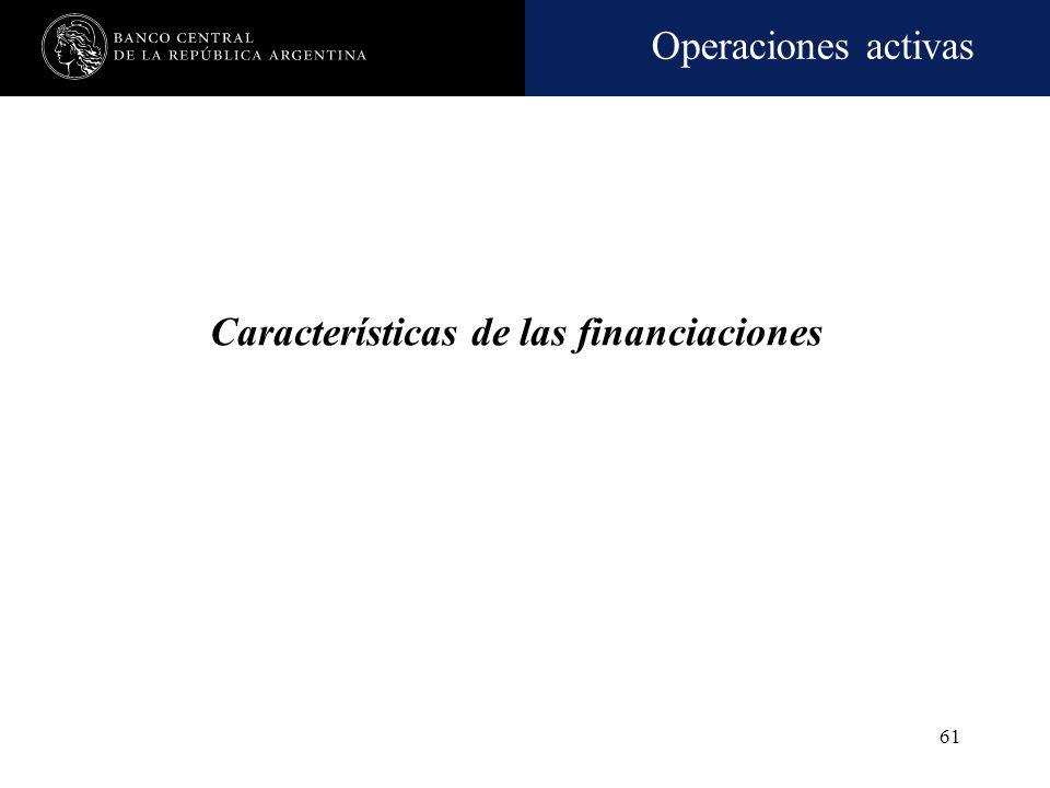 Características de las financiaciones