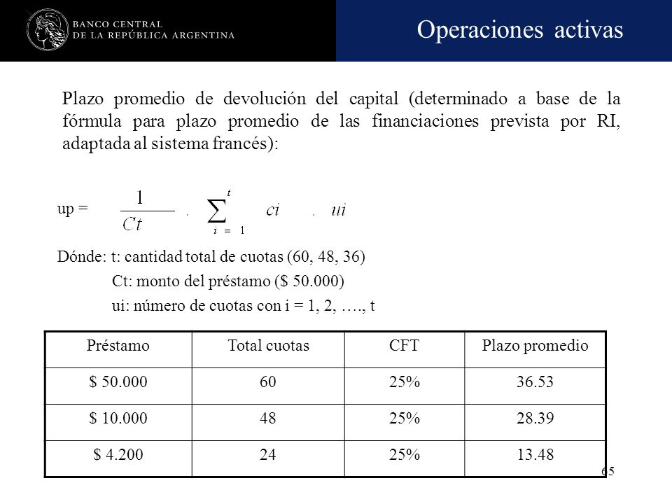 Plazo promedio de devolución del capital (determinado a base de la fórmula para plazo promedio de las financiaciones prevista por RI, adaptada al sistema francés):