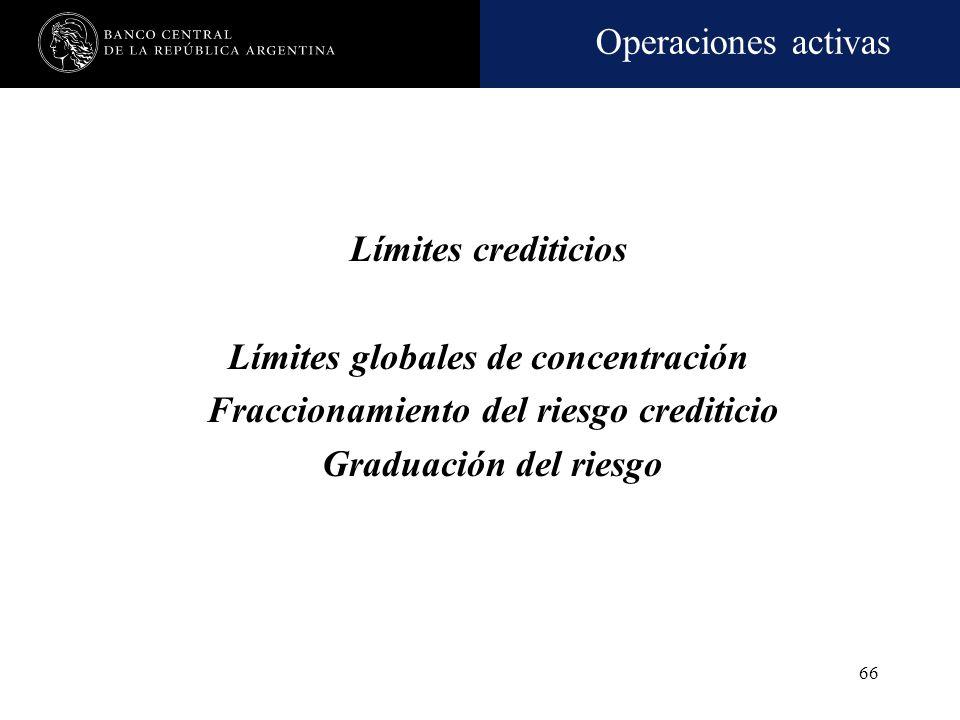 Límites globales de concentración