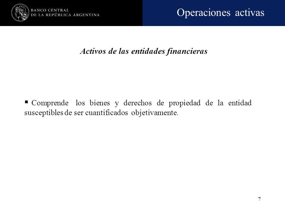 Activos de las entidades financieras