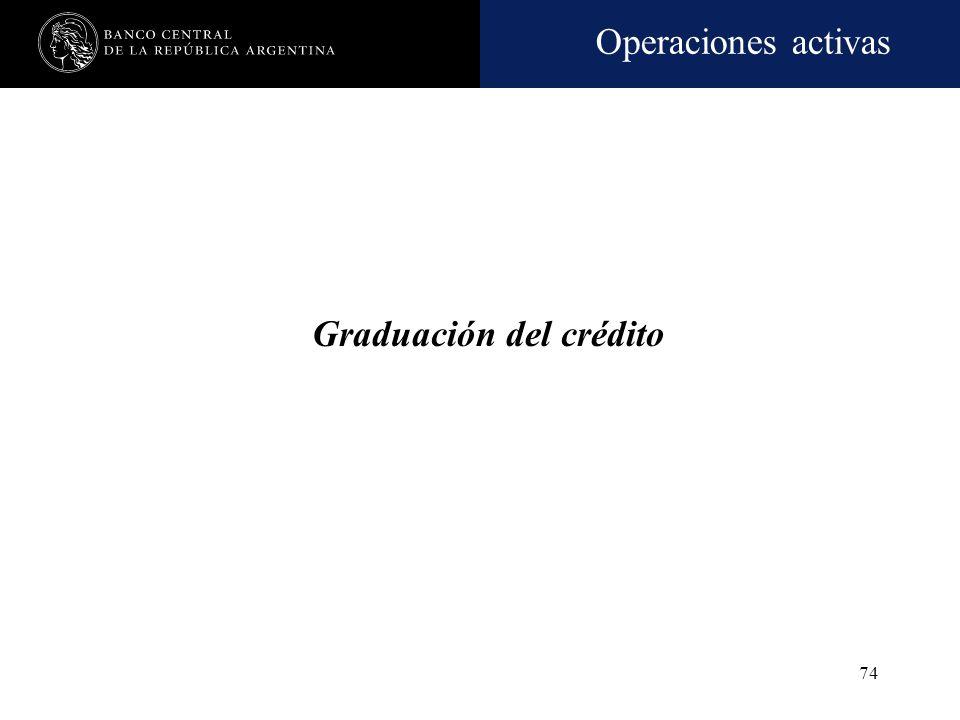 Graduación del crédito