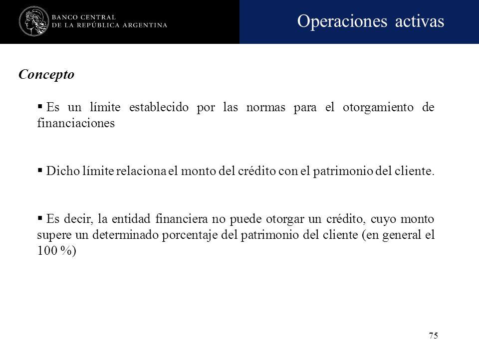 Concepto Es un límite establecido por las normas para el otorgamiento de financiaciones.