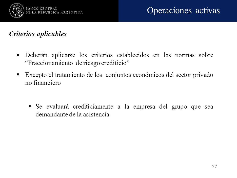 Criterios aplicablesDeberán aplicarse los criterios establecidos en las normas sobre Fraccionamiento de riesgo crediticio