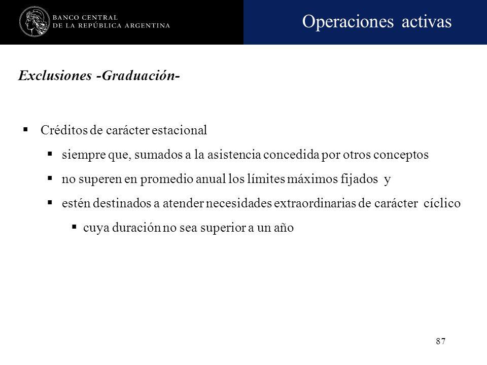 Exclusiones -Graduación-