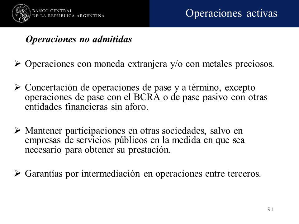 Operaciones no admitidas