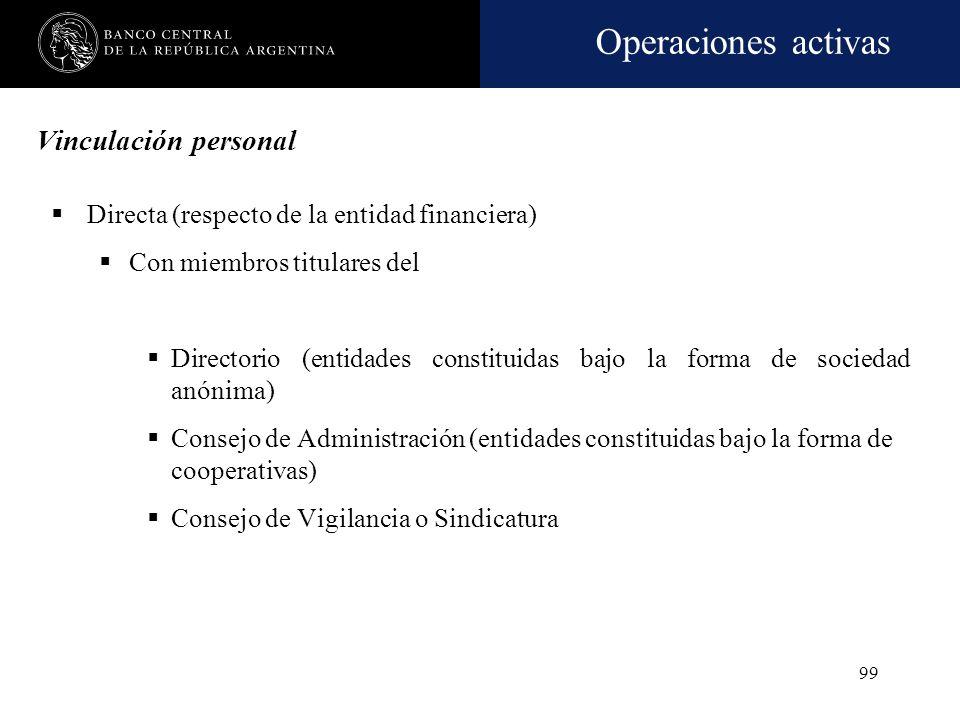 Vinculación personal Directa (respecto de la entidad financiera)