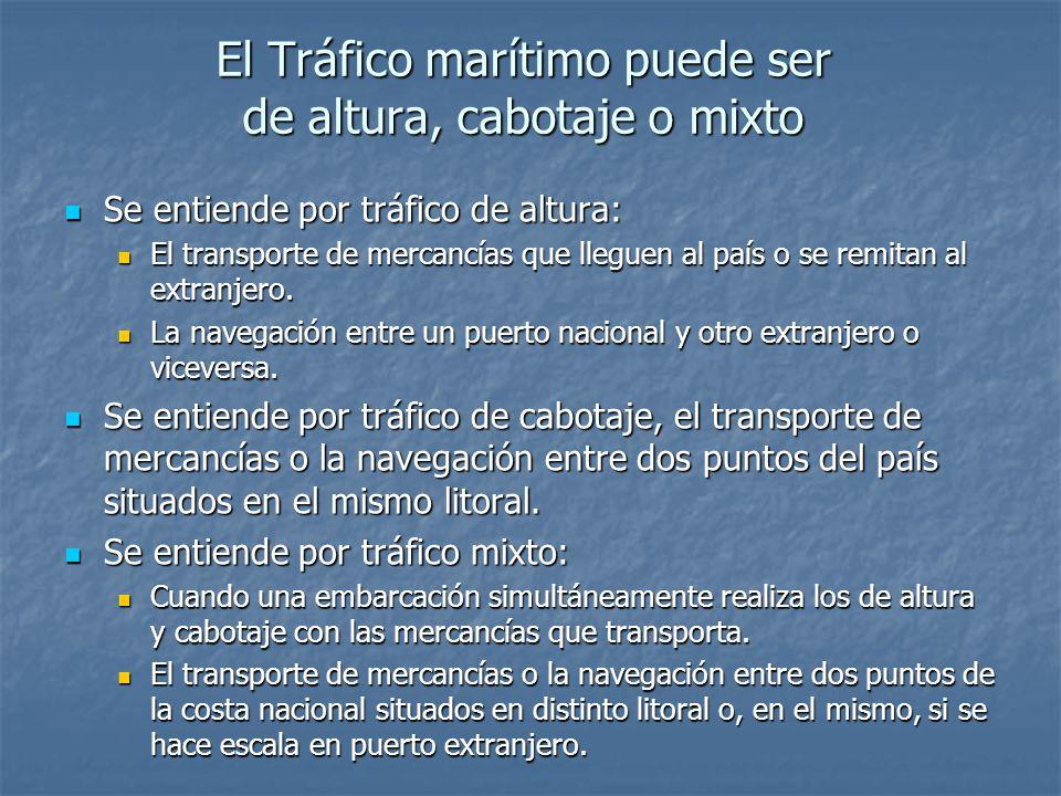 El Tráfico marítimo puede ser de altura, cabotaje o mixto