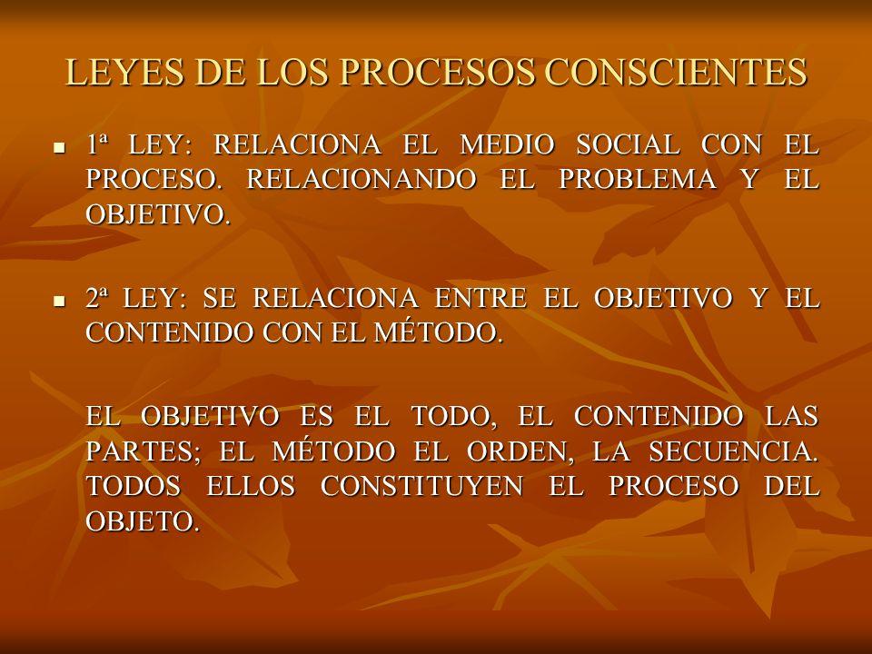 LEYES DE LOS PROCESOS CONSCIENTES