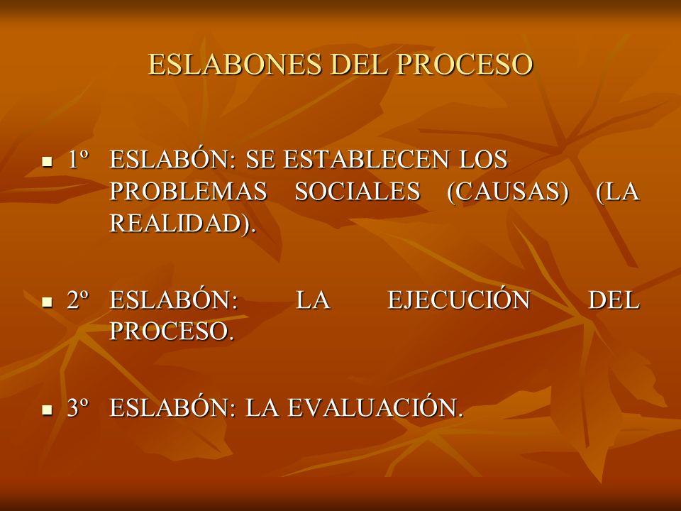 ESLABONES DEL PROCESO 1º ESLABÓN: SE ESTABLECEN LOS PROBLEMAS SOCIALES (CAUSAS) (LA REALIDAD). 2º ESLABÓN: LA EJECUCIÓN DEL PROCESO.