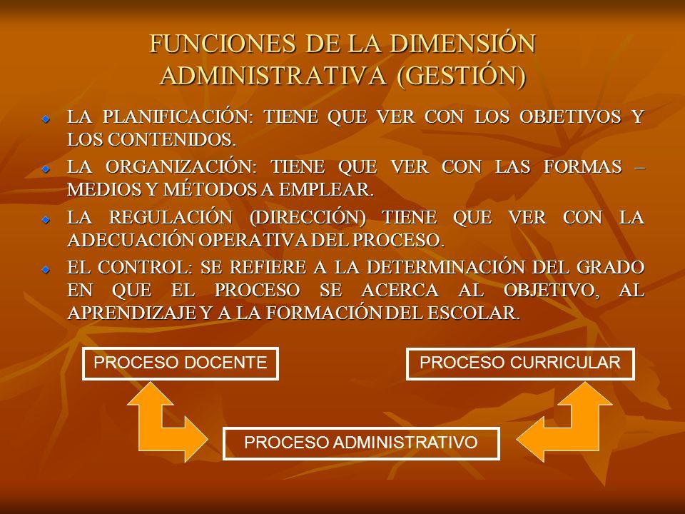 FUNCIONES DE LA DIMENSIÓN ADMINISTRATIVA (GESTIÓN)