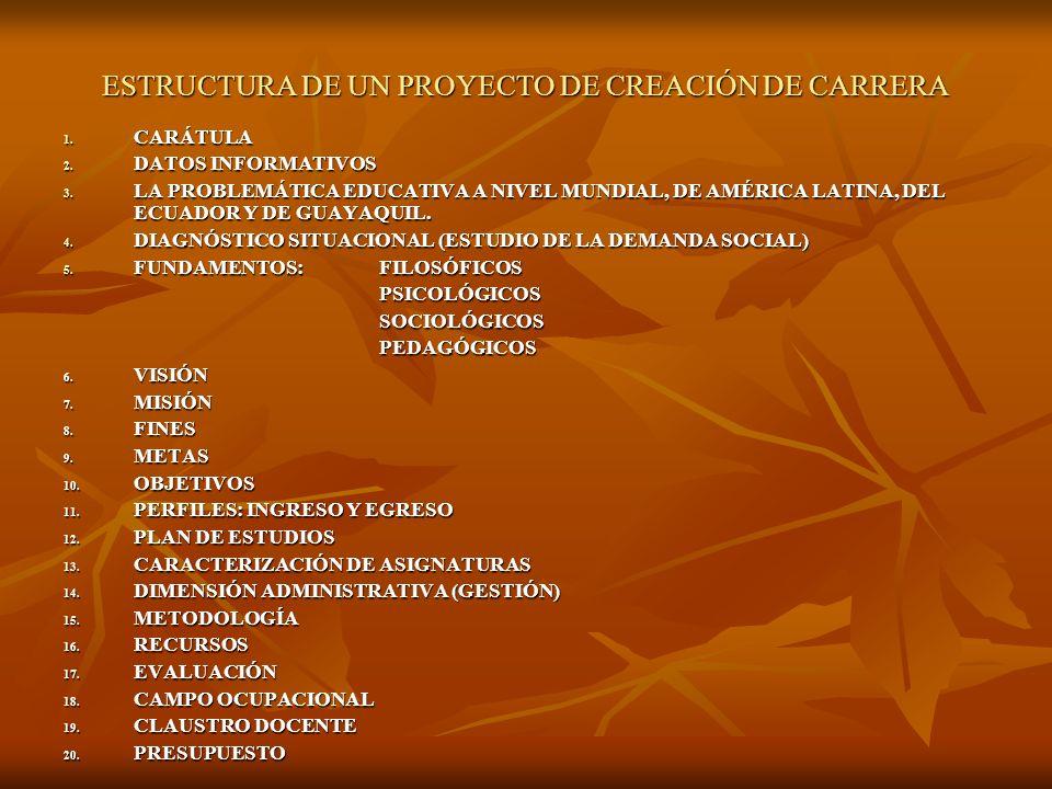ESTRUCTURA DE UN PROYECTO DE CREACIÓN DE CARRERA