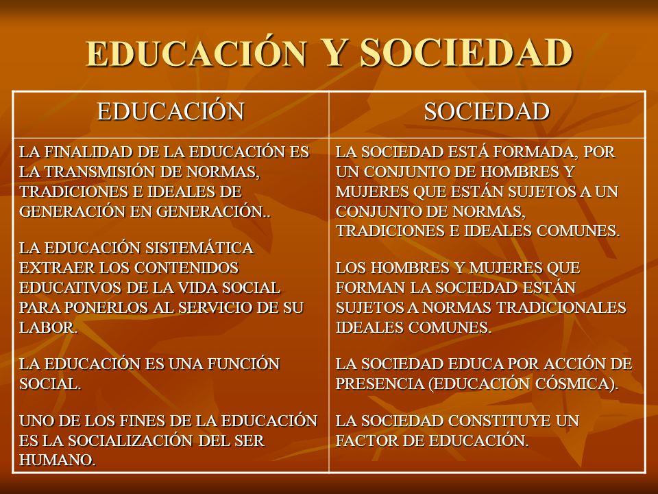 EDUCACIÓN Y SOCIEDAD EDUCACIÓN SOCIEDAD