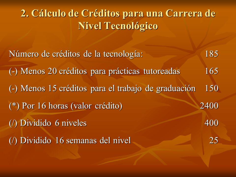 2. Cálculo de Créditos para una Carrera de Nivel Tecnológico