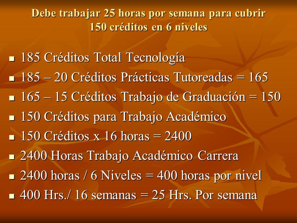 185 Créditos Total Tecnología