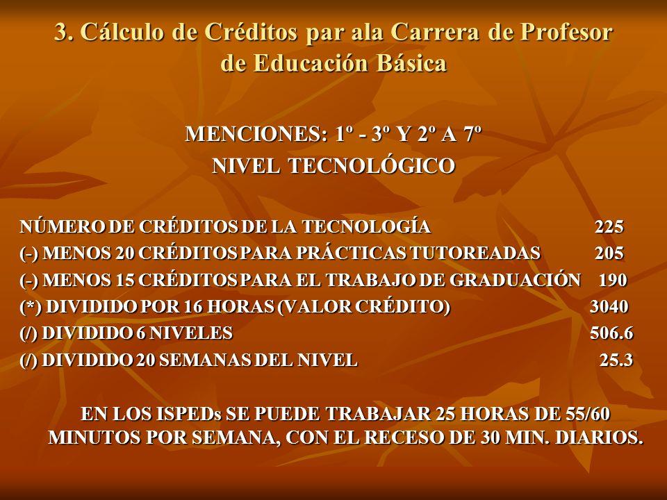 3. Cálculo de Créditos par ala Carrera de Profesor de Educación Básica
