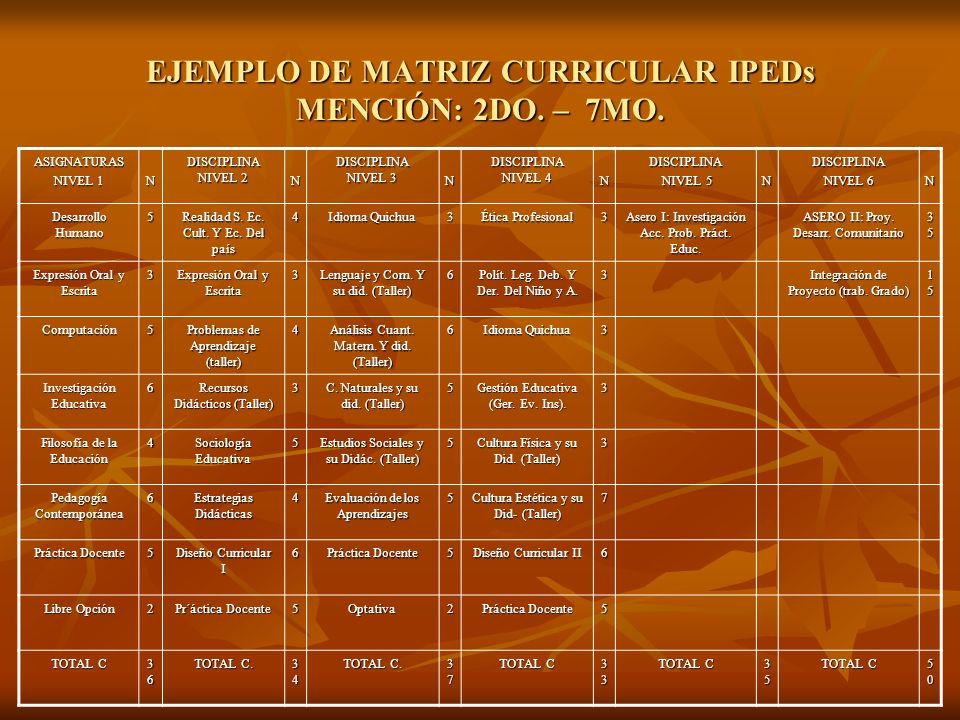 EJEMPLO DE MATRIZ CURRICULAR IPEDs MENCIÓN: 2DO. – 7MO.