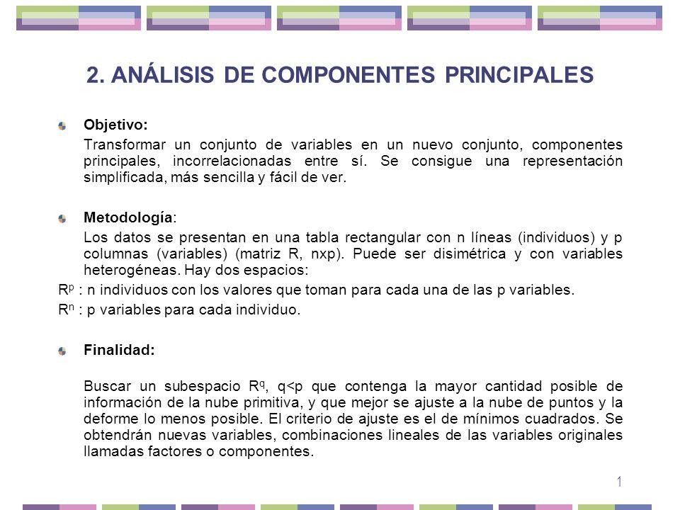 2. ANÁLISIS DE COMPONENTES PRINCIPALES