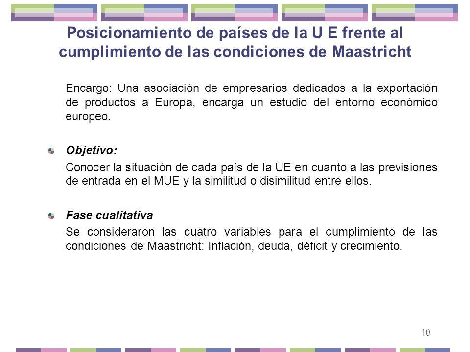 Posicionamiento de países de la U E frente al cumplimiento de las condiciones de Maastricht