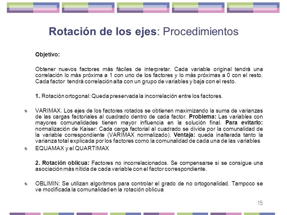 Rotación de los ejes: Procedimientos