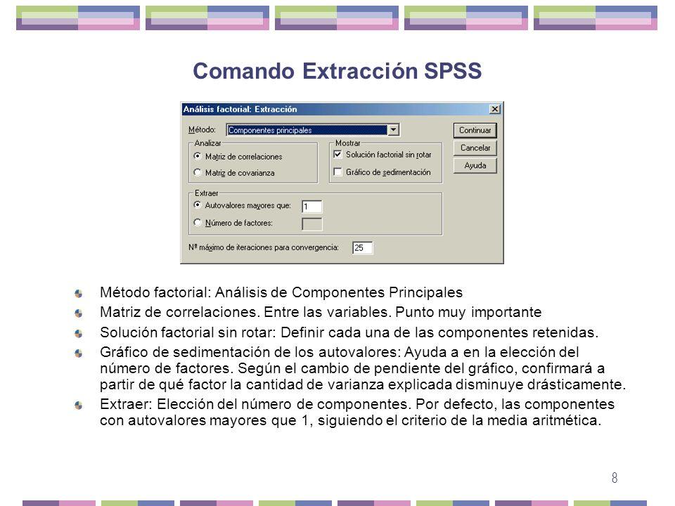 Comando Extracción SPSS