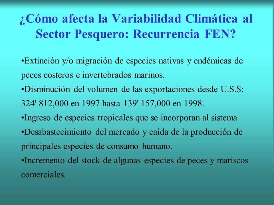 ¿Cómo afecta la Variabilidad Climática al Sector Pesquero: Recurrencia FEN