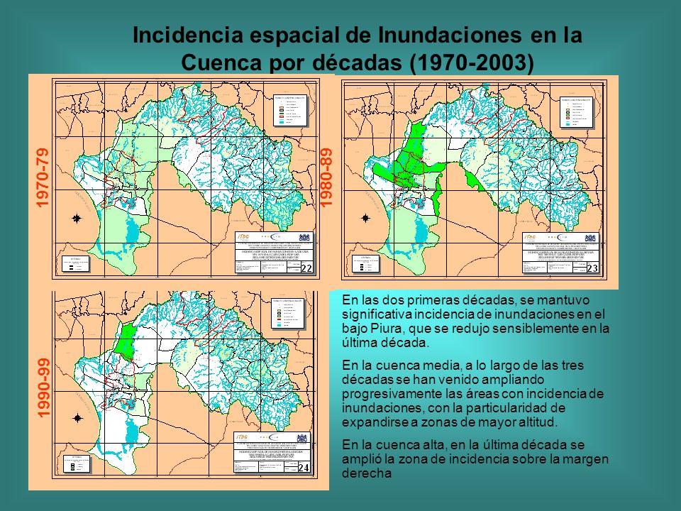 Incidencia espacial de Inundaciones en la Cuenca por décadas (1970-2003)