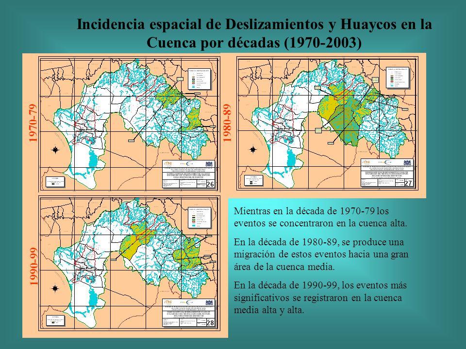 Incidencia espacial de Deslizamientos y Huaycos en la Cuenca por décadas (1970-2003)