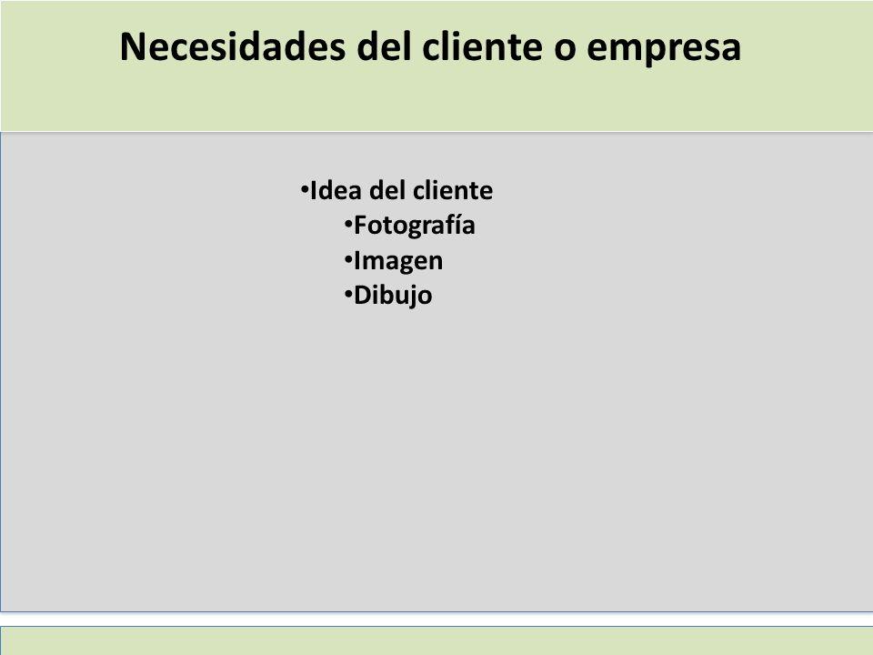 Necesidades del cliente o empresa