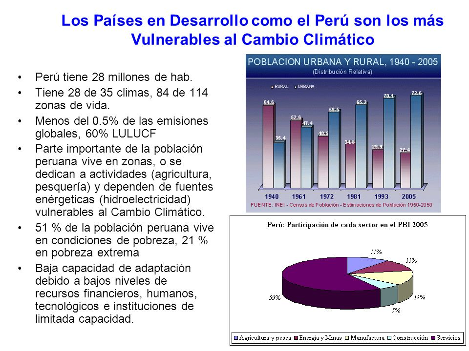 Los Países en Desarrollo como el Perú son los más Vulnerables al Cambio Climático